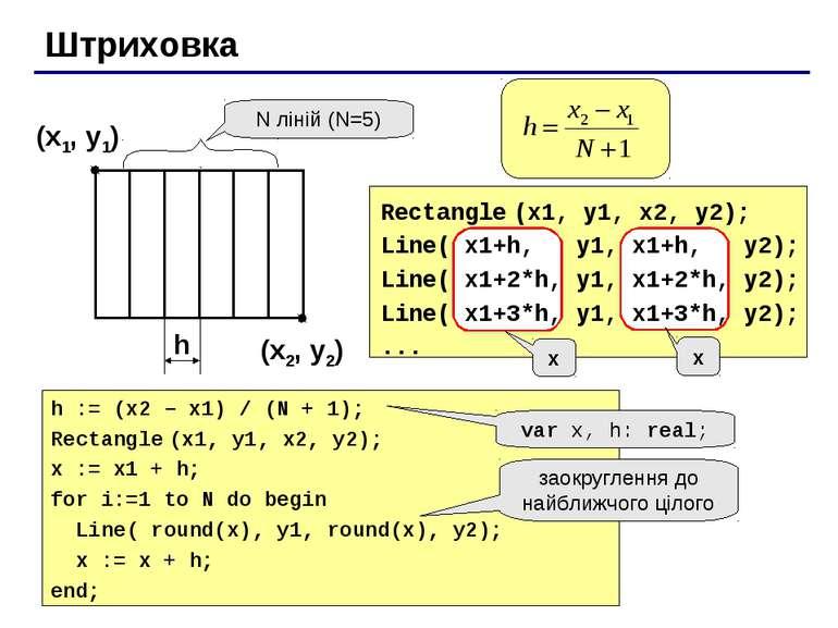 Штриховка (x1, y1) (x2, y2) N ліній (N=5) h Rectangle (x1, y1, x2, y2); Line(...
