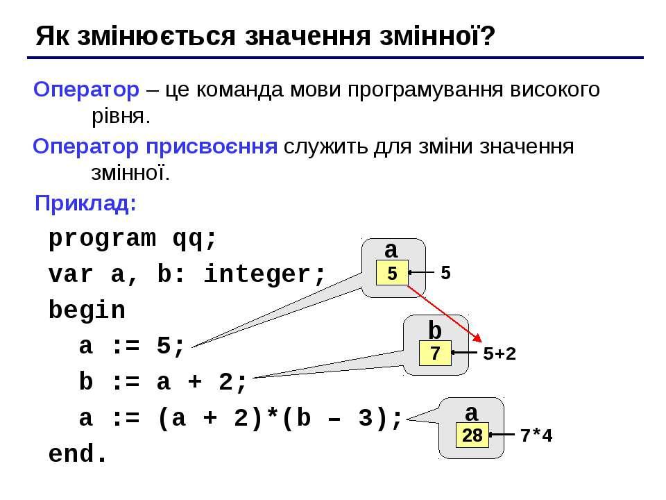 Як змінюється значення змінної? Оператор – це команда мови програмування висо...