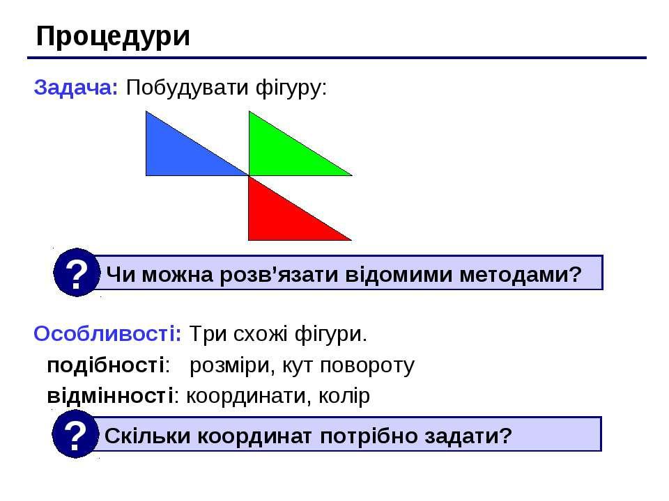 Процедури Задача: Побудувати фігуру: Особливості: Три схожі фігури. подібност...