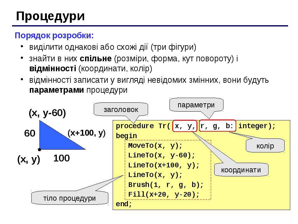Процедури Порядок розробки: виділити однакові або схожі дії (три фігури) знай...
