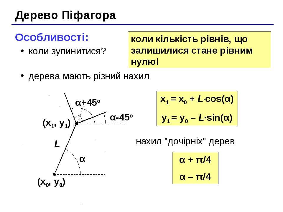 Дерево Піфагора Особливості: коли зупинитися? дерева мають різний нахил коли ...