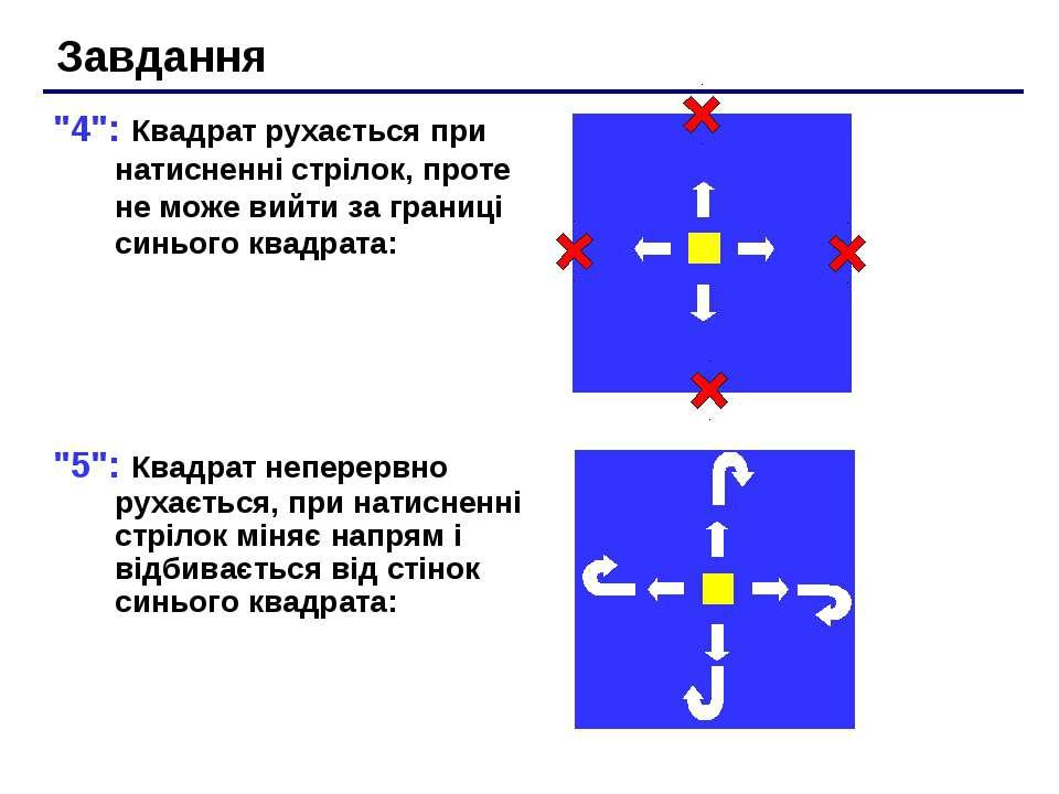 """""""4"""": Квадрат рухається при натисненні стрілок, проте не може вийти за границі..."""