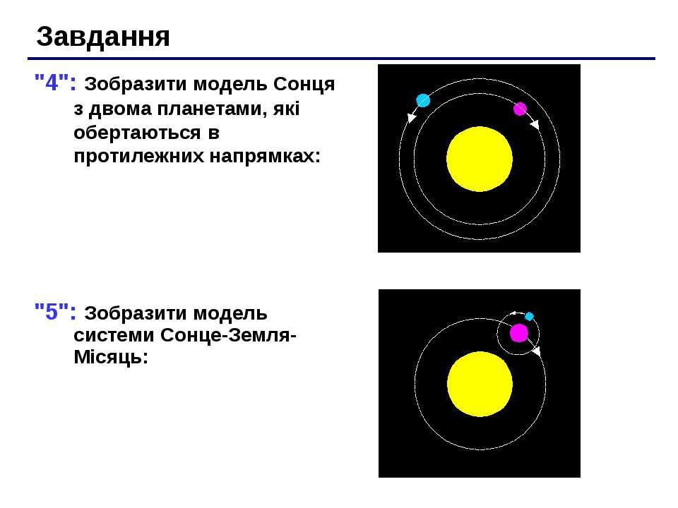"""""""4"""": Зобразити модель Сонця з двома планетами, які обертаються в протилежних ..."""