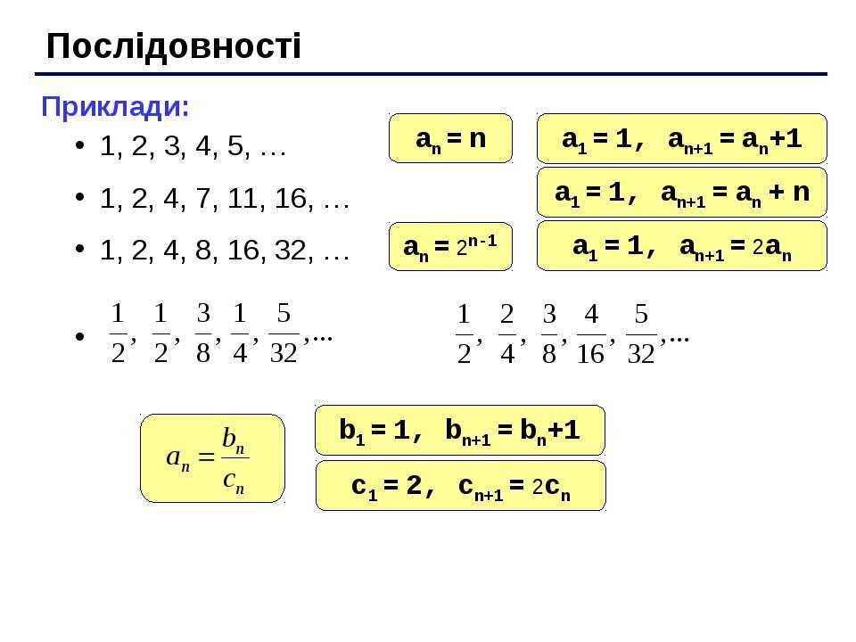 Послідовності Приклади: 1, 2, 3, 4, 5, … 1, 2, 4, 7, 11, 16, … 1, 2, 4, 8, 16...