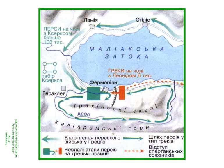 Схема взята АТЛАС Історії Стародавнього світу Інститут передових технологій 2003