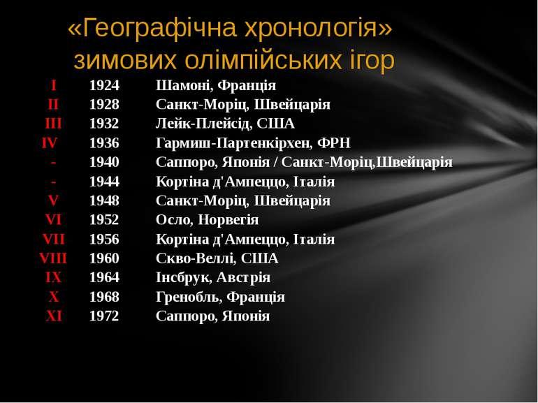 «Географічна хронологія» зимових олімпійських ігор I II III IV - - V VI VII...