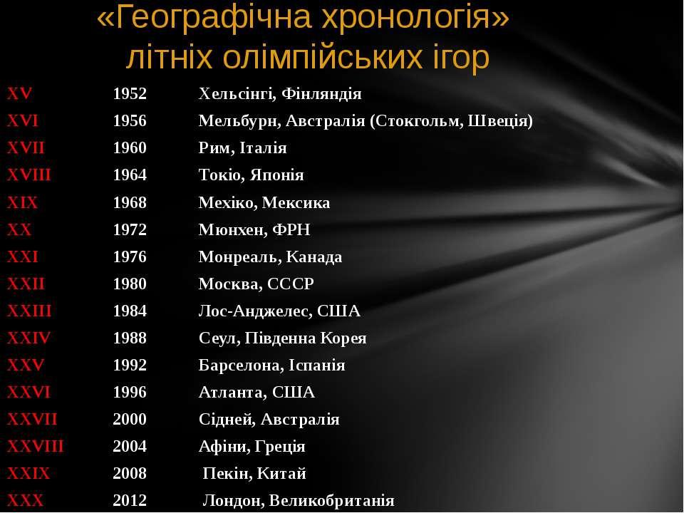 «Географічна хронологія» літніх олімпійських ігор XV 1952 Хельсінгі,Фінляндія...