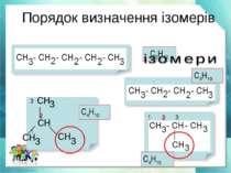 Порядок визначення ізомерів 1 2 3 1 2 3 С5Н12 С4Н10 С4Н10 С4Н10