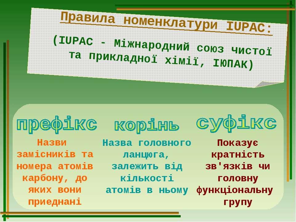 Правила номенклатури IUPAC: (IUPAC - Міжнародний союз чистої та прикладної хі...