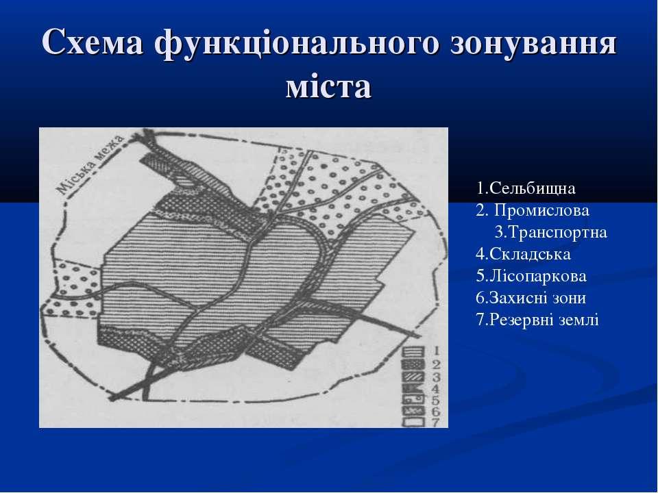Схема функціонального зонування міста 1.Сельбищна 2. Промислова 3.Транспортна...