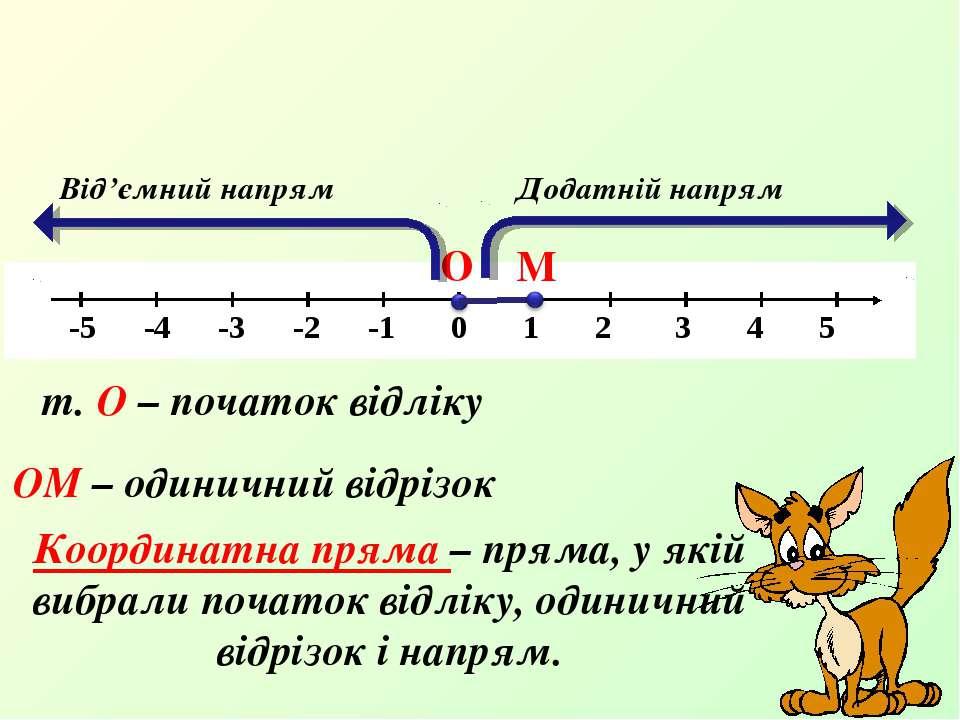 -5 -4 -3 -2 -1 0 1 2 3 4 5 О т. О – початок відліку М ОМ – одиничний відрізок...