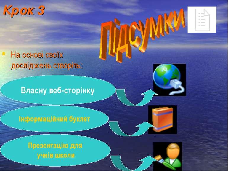 Крок 3 На основі своїх досліджень створіть: Власну веб-сторінку Інформаційний...