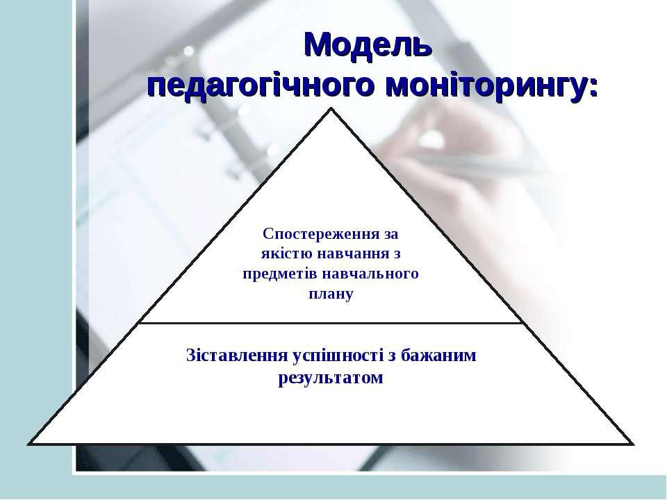 Модель педагогічного моніторингу: Спостереження за якістю навчання з предметі...