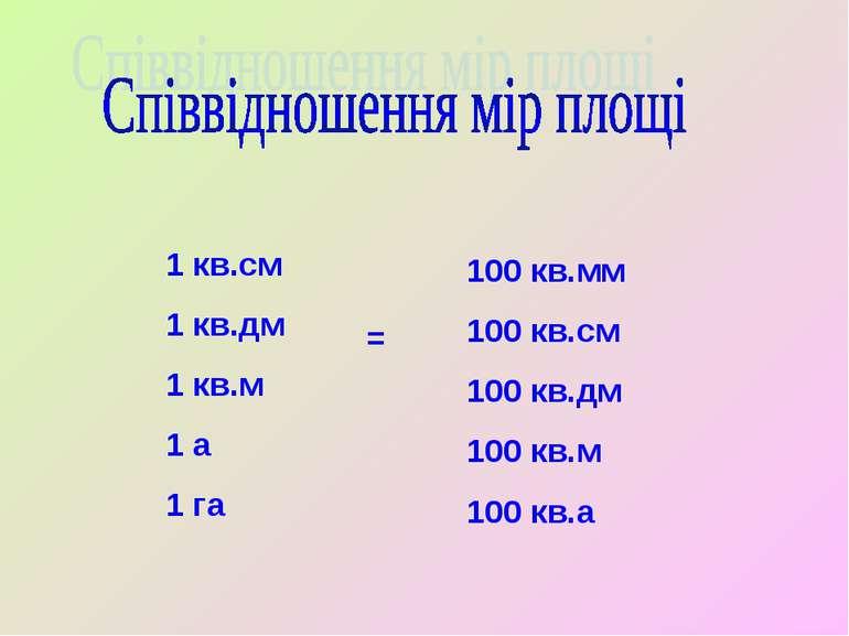 1 кв.см 1 кв.дм 1 кв.м 1 а 1 га = 100 кв.мм 100 кв.см 100 кв.дм 100 кв.м 100 ...