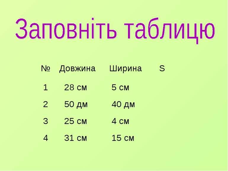 № Довжина Ширина S 1 28 см 5 см 2 50 дм 40 дм 3 25 см 4 см 4 31 см 15 см