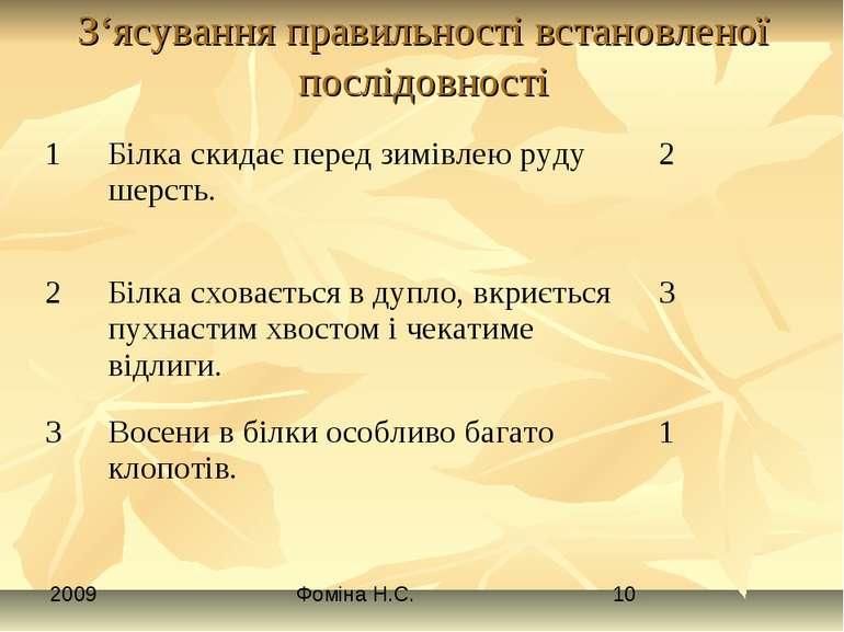 З'ясування правильності встановленої послідовності Фоміна Н.С.