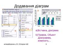 Додавання діаграм 1 2 3 4 Вставка, діаграма Правка, Обьект Диаграмма, изменит...