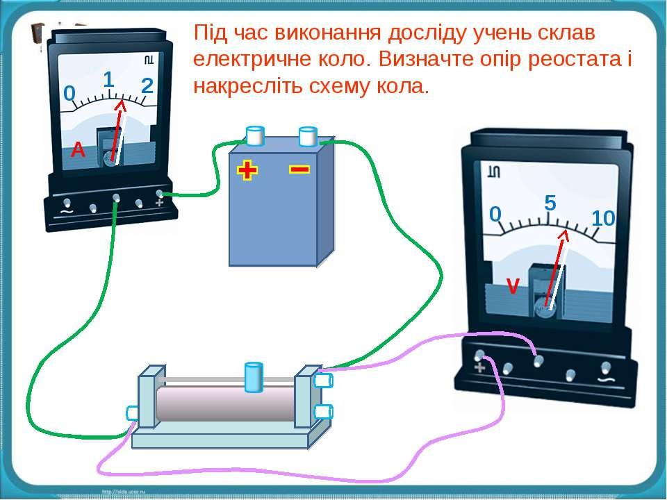 Під час виконання досліду учень склав електричне коло. Визначте опір реостата...