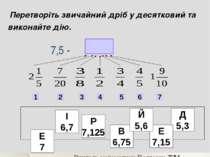 7,5 - Перетворіть звичайний дріб у десятковий та виконайте дію. Д 5,3 1 2 3 4...