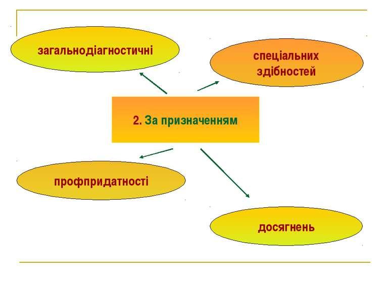 2. За призначенням загальнодіагностичні профпридатності досягнень спеціальних...