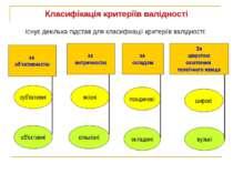 Класифікація критеріїв валідності Існує декілька підстав для класифікації кри...