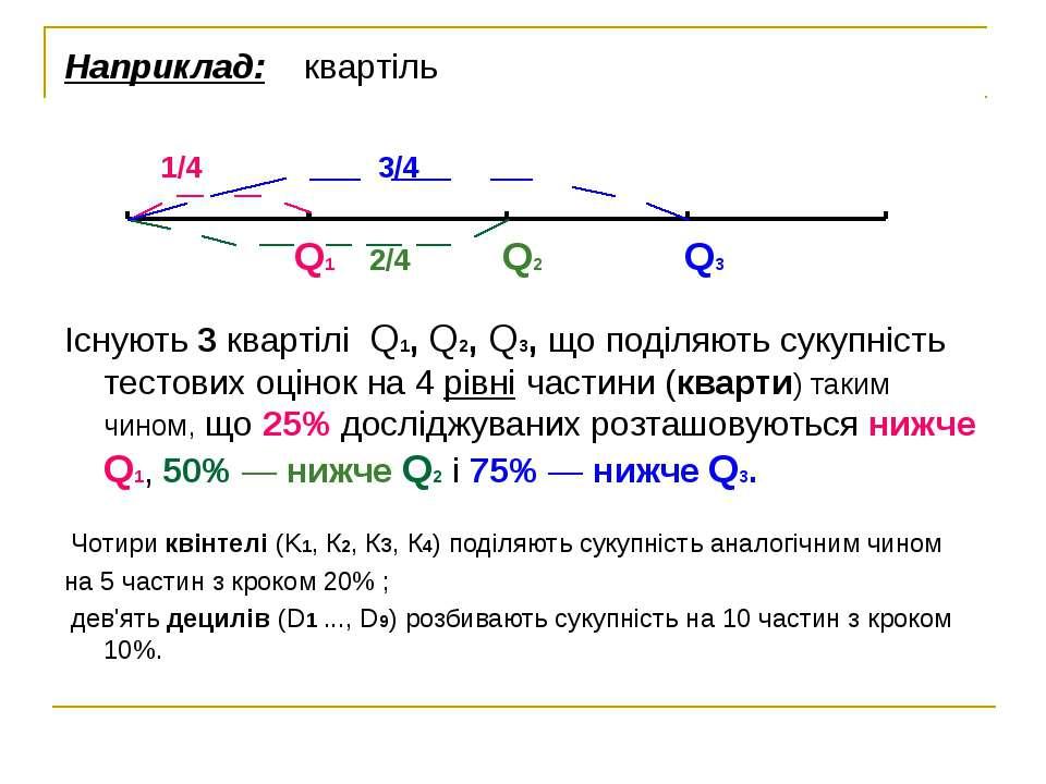 Наприклад: квартіль 1/4 3/4 Q1 2/4 Q2 Q3 Існують 3 квартілі Q1, Q2, Q3, що по...