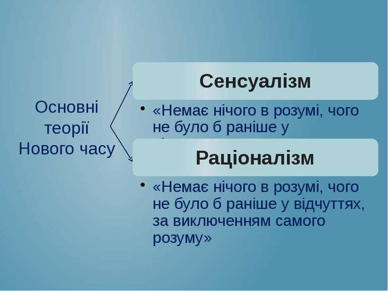 Основні теорії Нового часу