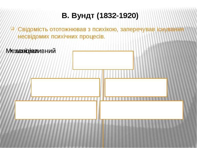 В. Вундт (1832-1920) Свідомість ототожнював з психікою, заперечував існування...