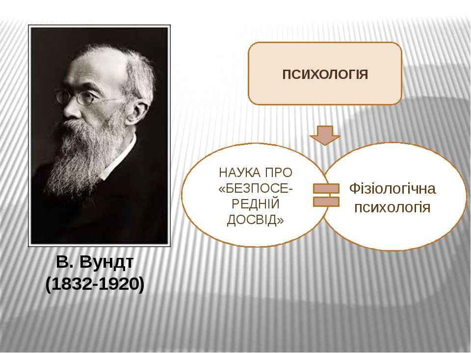 Фізіологічна психологія В. Вундт (1832-1920) НАУКА ПРО «БЕЗПОСЕ-РЕДНІЙ ДОСВІД...
