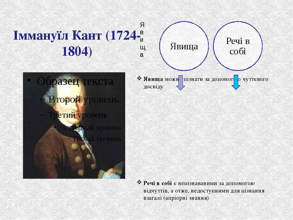 Іммануїл Кант (1724-1804) Явища можна пізнати за допомогою чуттєвого досвіду ...