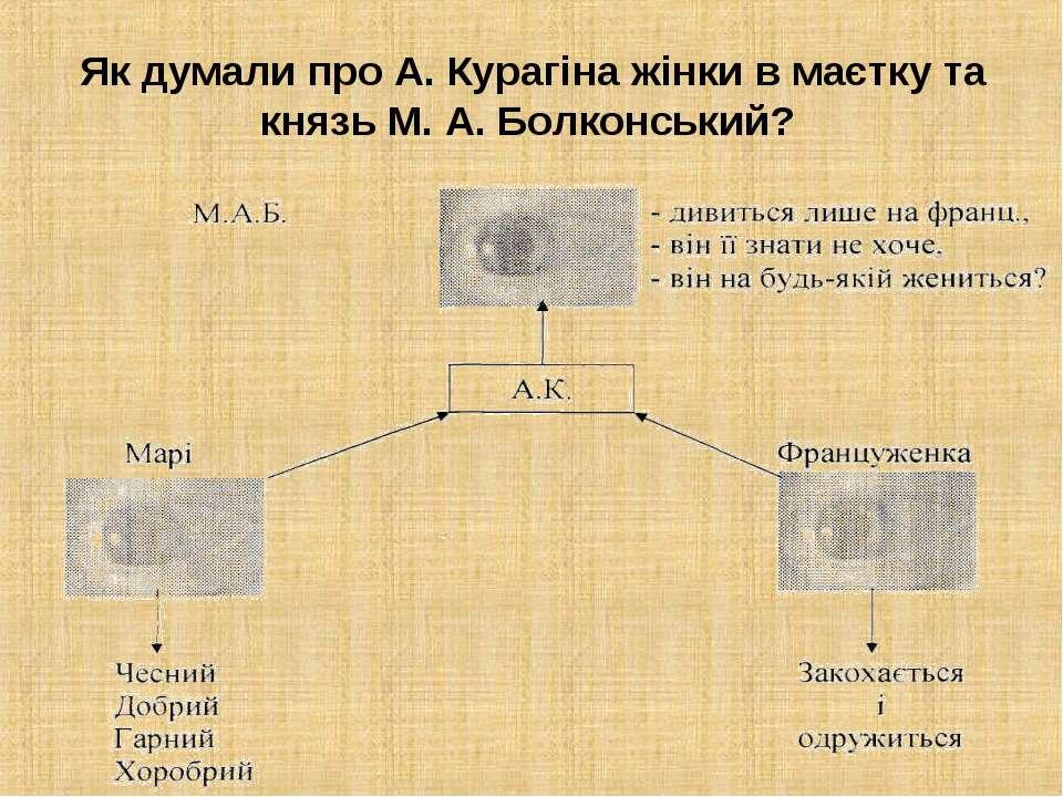 Як думали про А. Курагіна жінки в маєтку та князь М. А. Болконський?