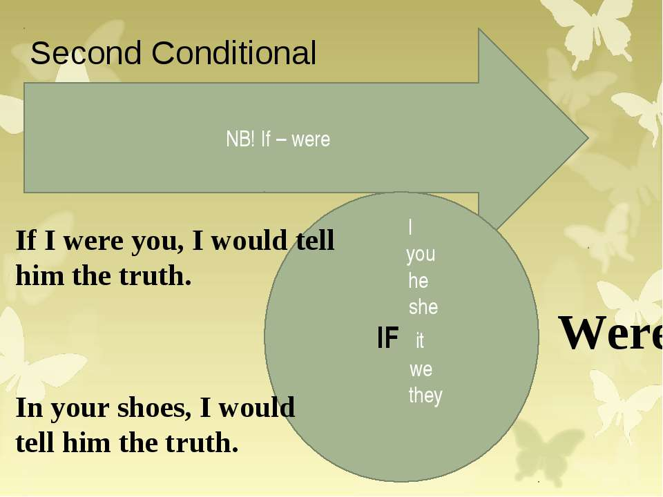 Second Conditional NB! If – were I you he she IF it we they Were If I were yo...