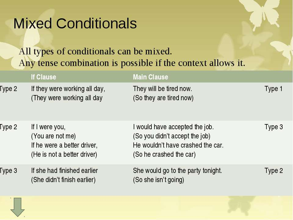 Mixed Conditionals All types of conditionals can be mixed. Any tense combinat...