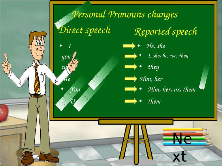Personal Pronouns changes Direct speech Reported speech I He, she you I, she,...