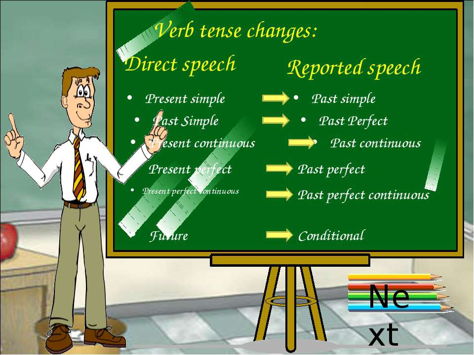 Verb tense changes: Next Present simple Direct speech Reported speech Past si...