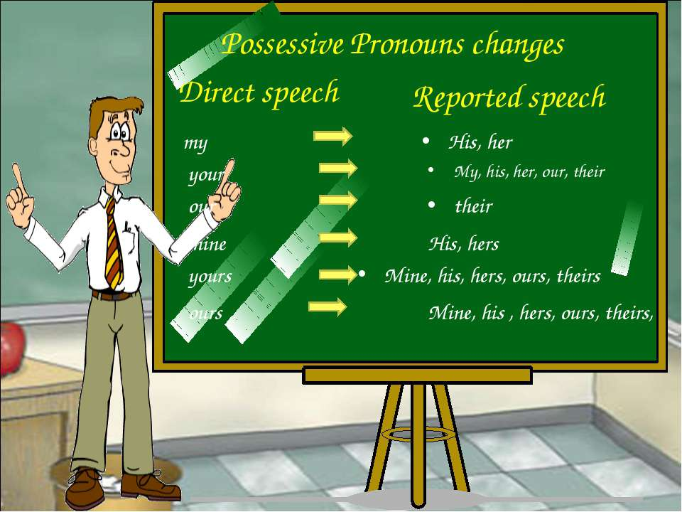 Possessive Pronouns changes Direct speech Reported speech my His, her your My...