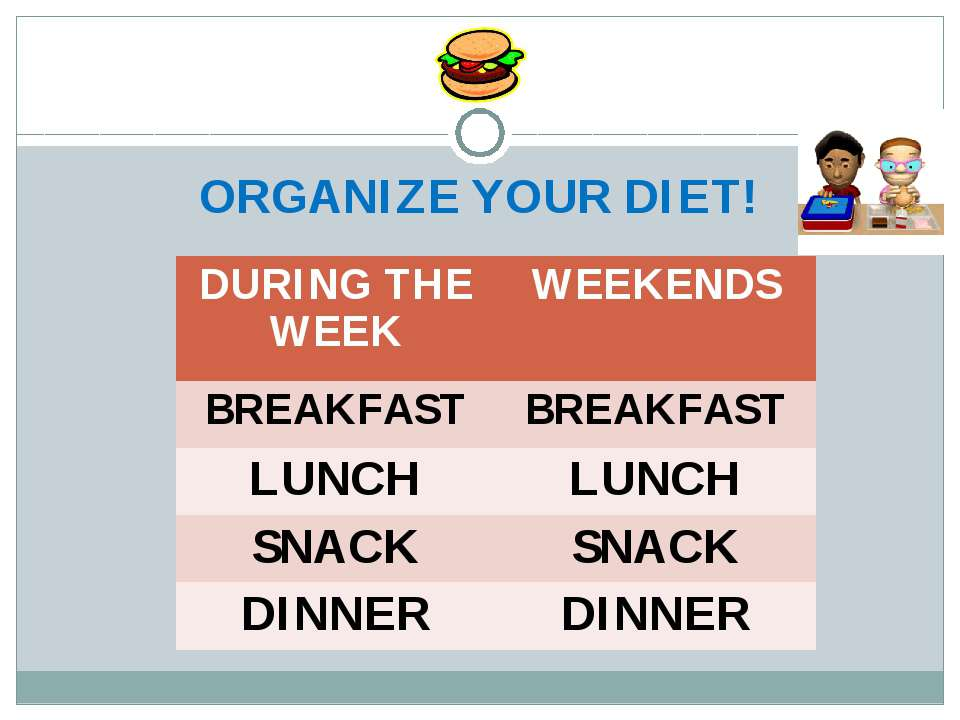ORGANIZE YOUR DIET! DURING THE WEEK WEEKENDS BREAKFAST BREAKFAST LUNCH LUNCH ...