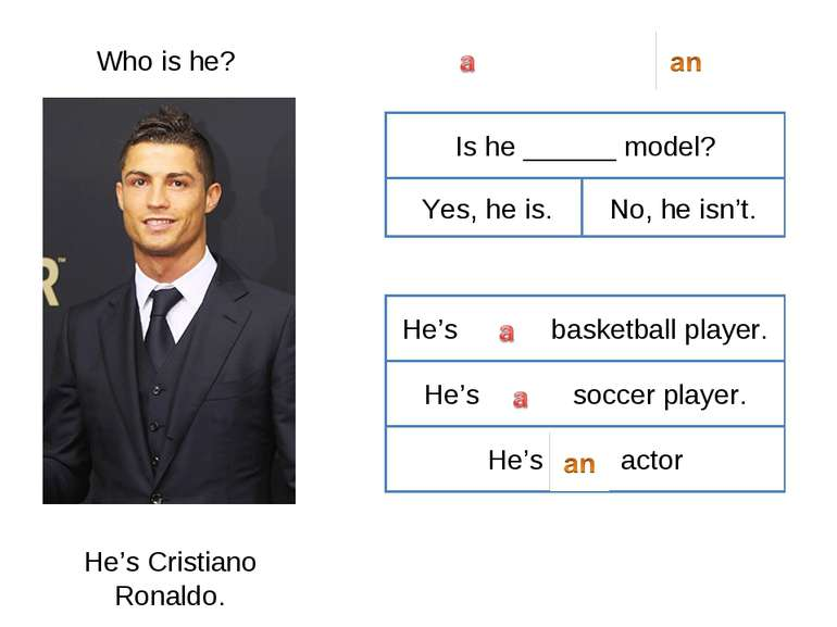 Who is he? He's Cristiano Ronaldo. Is he ______ model? Yes, he is. No, he isn...