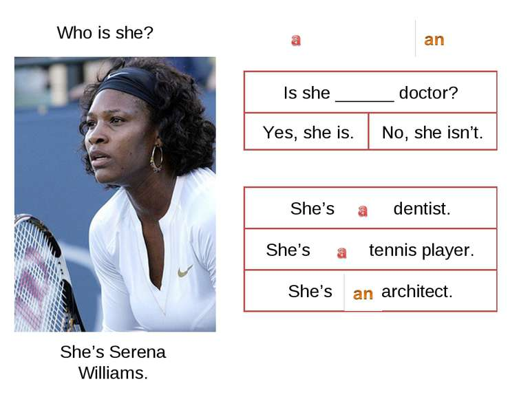 Who is she? She's Serena Williams. Is she ______ doctor? Yes, she is. No, she...