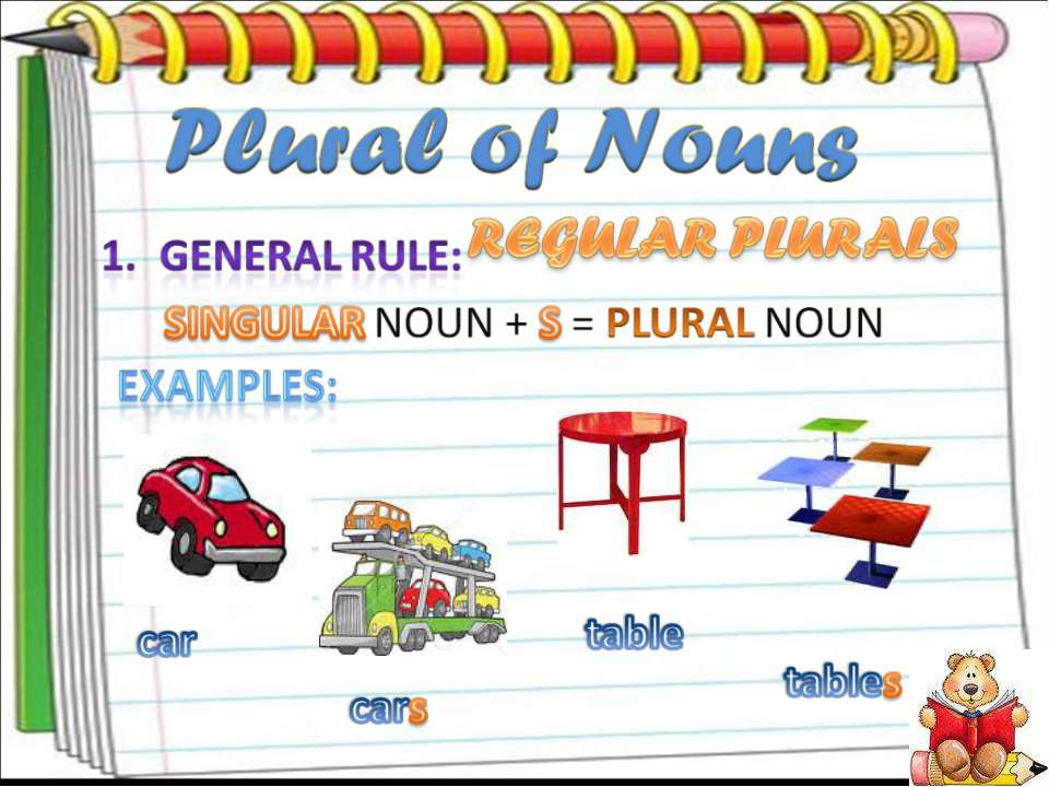 coursework plural English spelling rules for plural nouns chapter 7 / lesson 1 lesson quiz you can share your custom course by copying and pasting the course url.