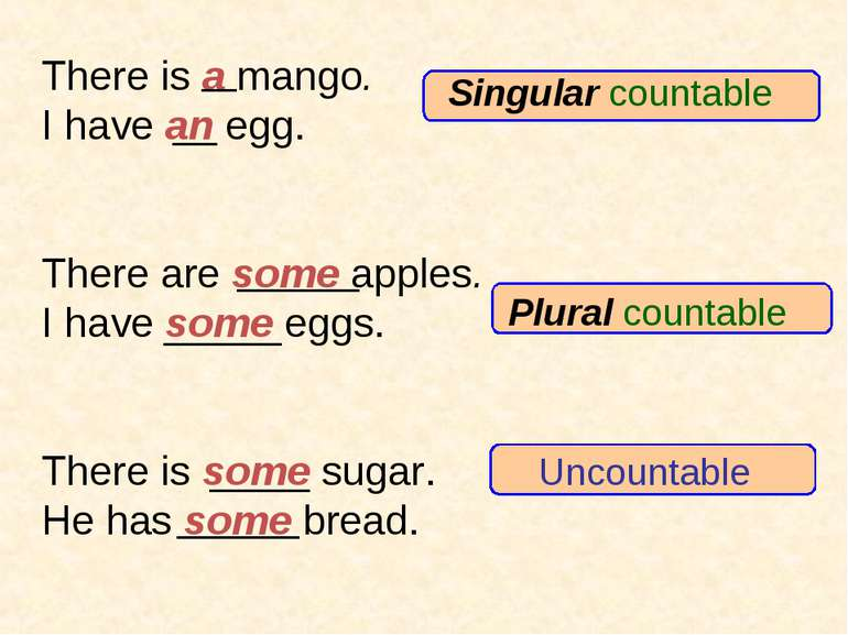 Singular countable Uncountable There is a mango. I have an egg. There are som...