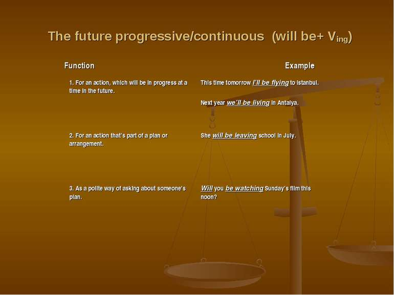 The future progressive/continuous (will be+ Ving) Function Example 1. For an ...
