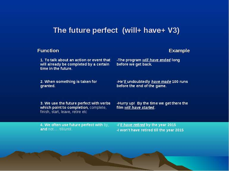 The future perfect (will+ have+ V3) Function Example 1. To talk about an acti...