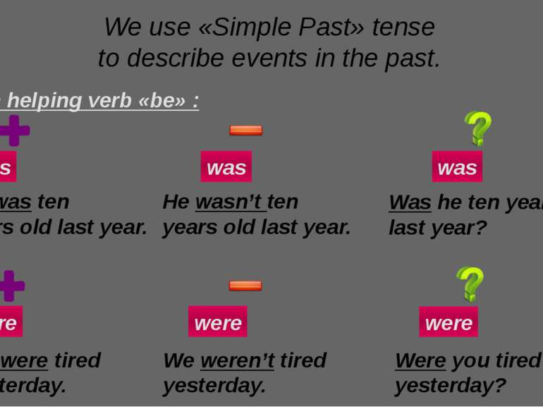 We use «Simple Past» tense to describe events in the past. With helping verb ...
