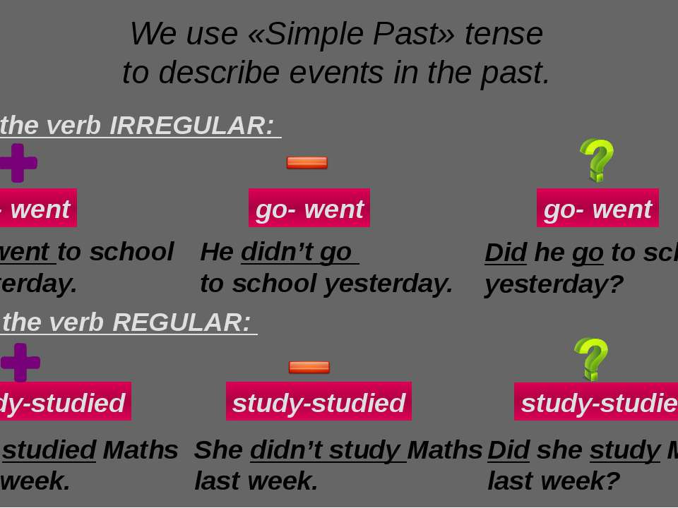 We use «Simple Past» tense to describe events in the past. With the verb IRRE...