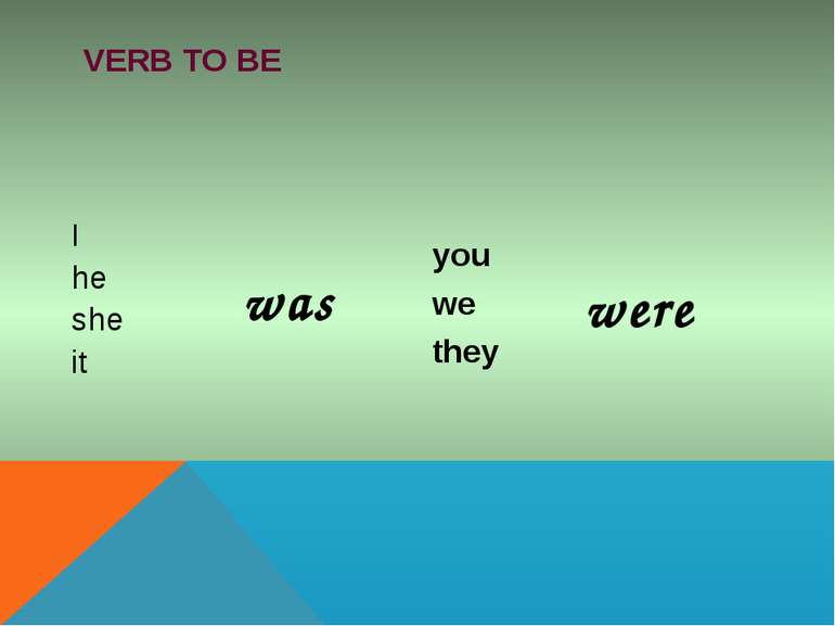 I he she it you we they VERB TO BE was were