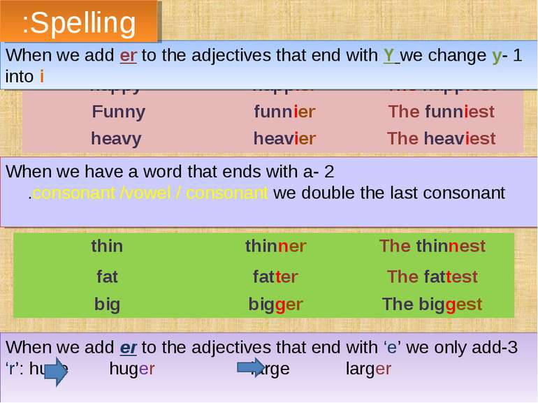 1- When we add er to the adjectives that end with Y we change y into i Spelli...