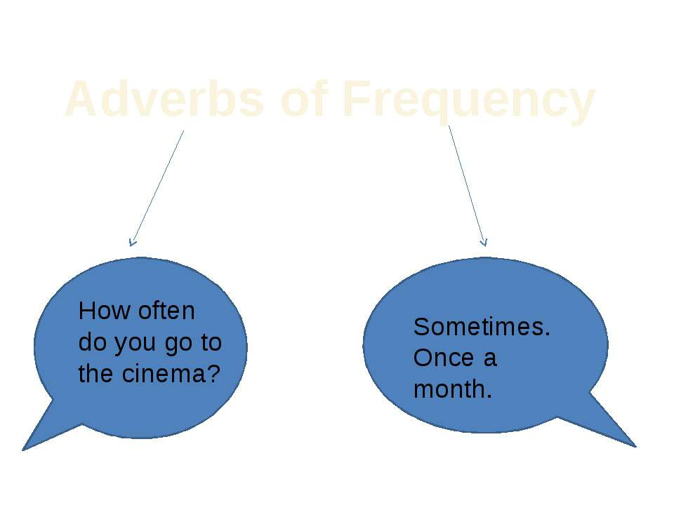 Adverbs of Frequency How often do you go to the cinema? Sometimes. Once a month.