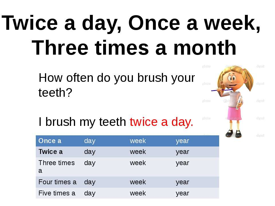 Twice a day, Once a week, Three times a month How often do you brush your tee...