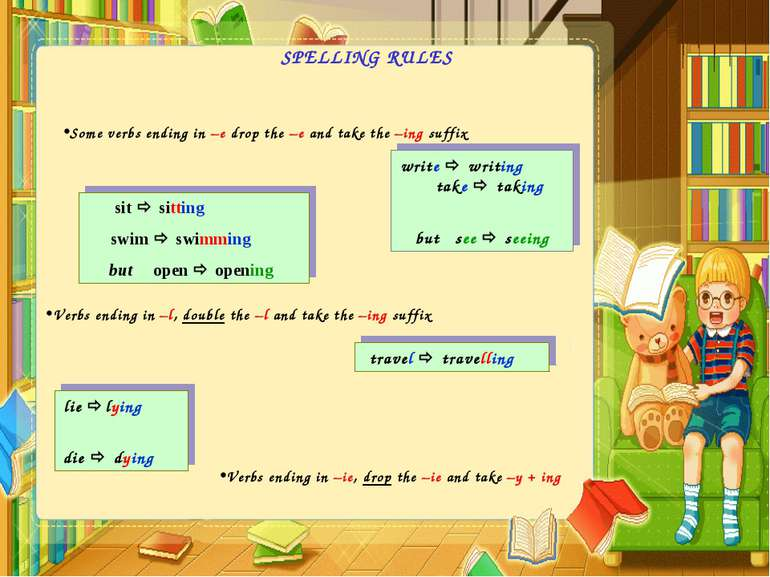 SPELLING RULES Some verbs ending in –e drop the –e and take the –ing suffix w...